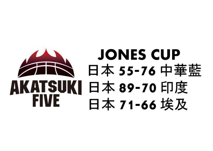 若き日本代表、台湾でのウィリアム・ジョーンズカップで成長中!